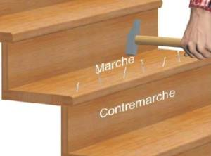 6 termes techniques pour la fabrication d 39 un escalier le bricolage de a z. Black Bedroom Furniture Sets. Home Design Ideas